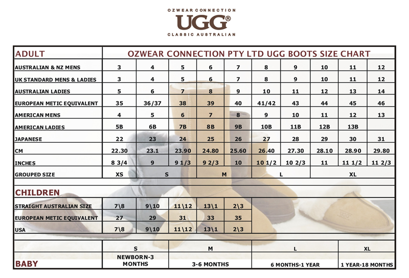 Ozwear ugg ob013ii water resistants chestnut color classic short